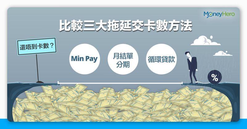 還唔到卡數-信用卡min pay-月結單分期-循環貸款